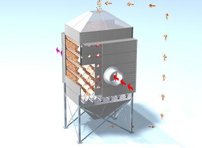 Grain Handling High Pressure Blowers